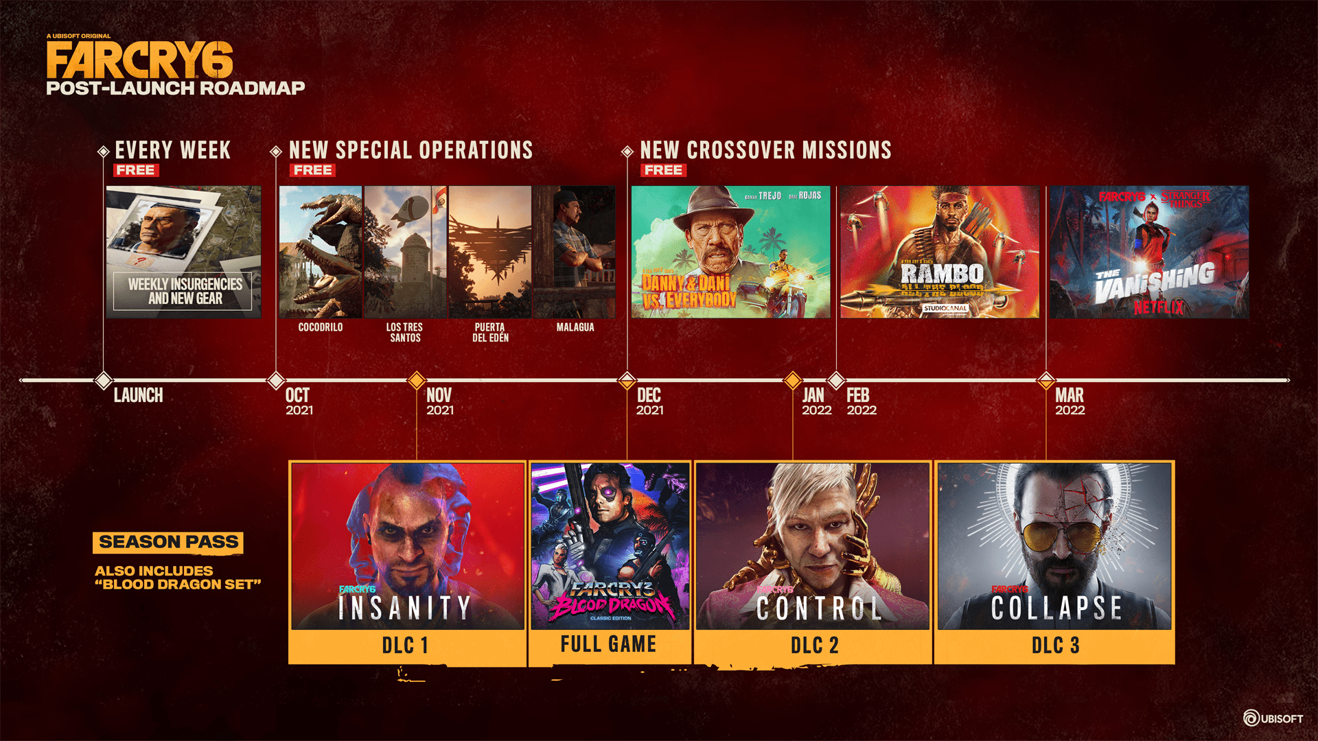 Far Cry 6 Post Launch Content Roadmap -